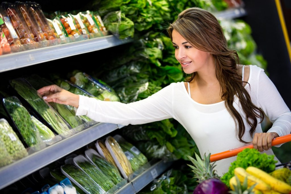 Analysis: Six major areas of consumption affected by Covid-19