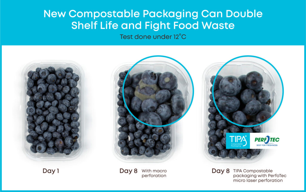 Compostable packaging to extend fresh produce's shelf-life